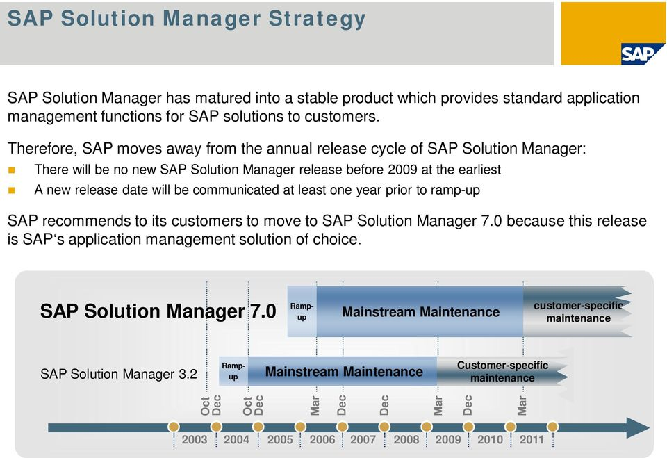 at least one year prior to ramp-up SAP recommends to its customers to move to SAP Solution Manager 7.0 because this release is SAP s application management solution of choice. SAP Solution Manager 7.0 Rampup Mainstream Maintenance customer-specific maintenance SAP Solution Manager 3.