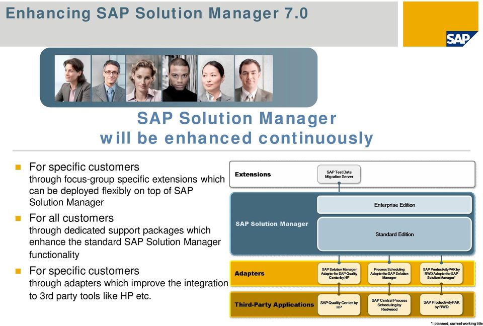 extensions which can be deployed flexibly on top of SAP Solution Manager For all customers through