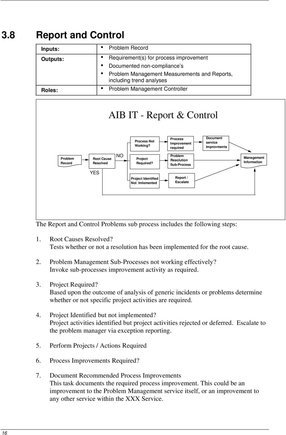 Resolution Sub-Process Management Information YES Project Identified Not Imlemented Report / Escalate The Report and Control s sub process includes the folloing steps: 1. Root Causes Resolved?