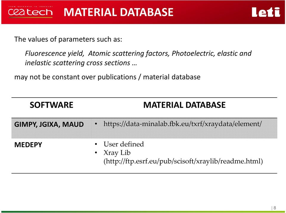 publications / material database SOFTWARE MATERIAL DATABASE GIMPY, JGIXA, MAUD https://data-minalab.