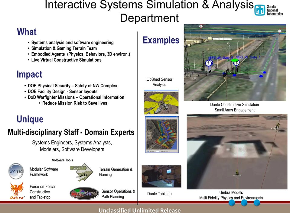 Risk to Save lives Unique Multi-disciplinary Staff - Domain Experts Systems Engineers, Systems Analysts, Modelers, Software Developers OpShed Sensor Analysis Dante Constructive Simulation Small Arms