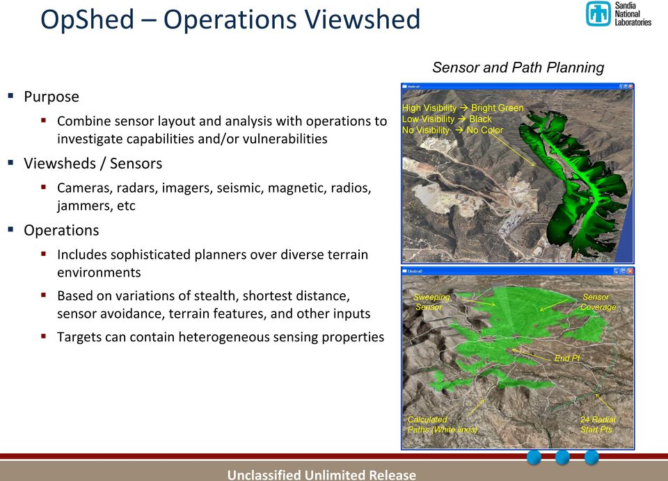 radios, jammers, etc Operations Includes sophisticated planners over diverse terrain environments Based on variations of stealth, shortest distance, sensor
