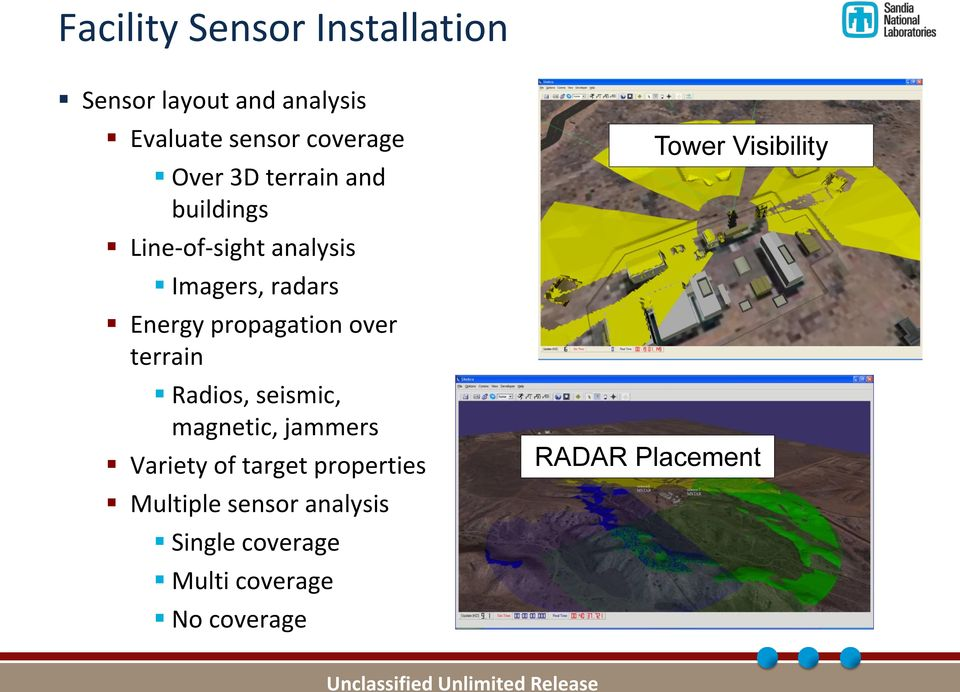 Energy propagation over terrain Radios, seismic, magnetic, jammers Variety of target
