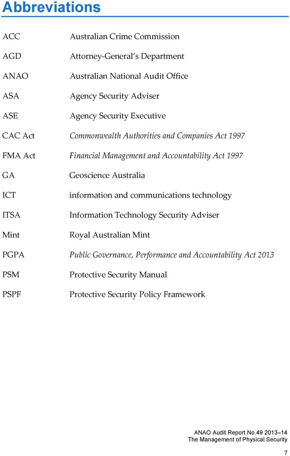 1997 GA ICT ITSA Mint Geoscience Australia information and communications technology Information Technology Security Adviser Royal Australian