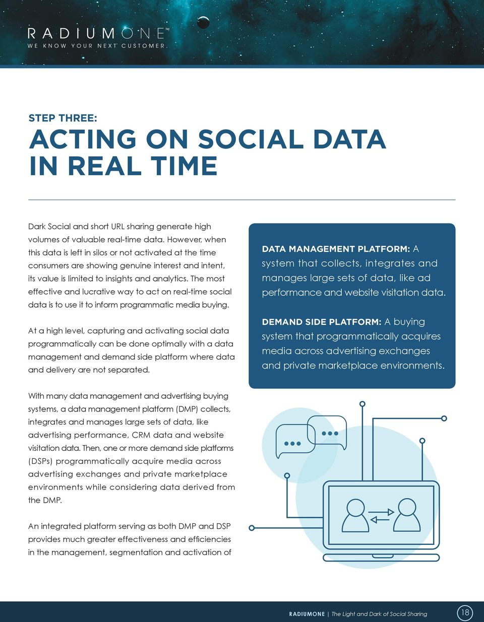 The most effective and lucrative way to act on real-time social data is to use it to inform programmatic media buying.