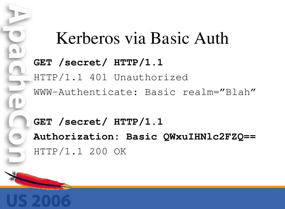 1 401 Unauthorized WWW-Authenticate: Basic