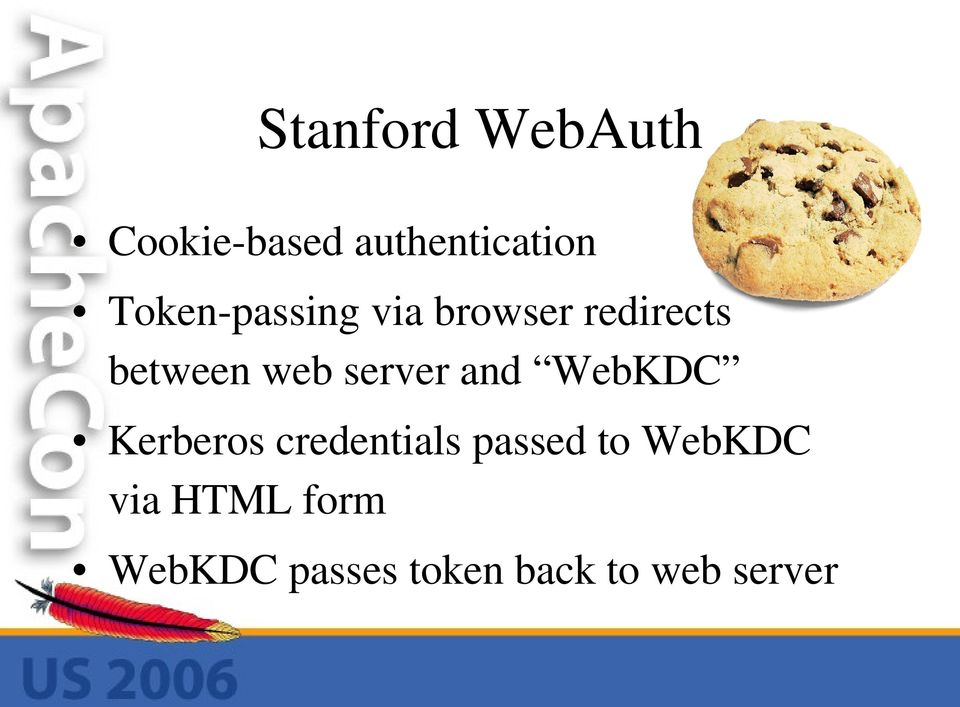 and WebKDC Kerberos credentials passed to WebKDC