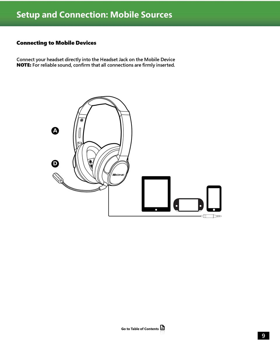 Headset Jack on the Mobile Device NOTE: For reliable