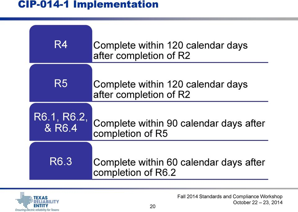 within 120 calendar days after completion of R2 Complete within 90