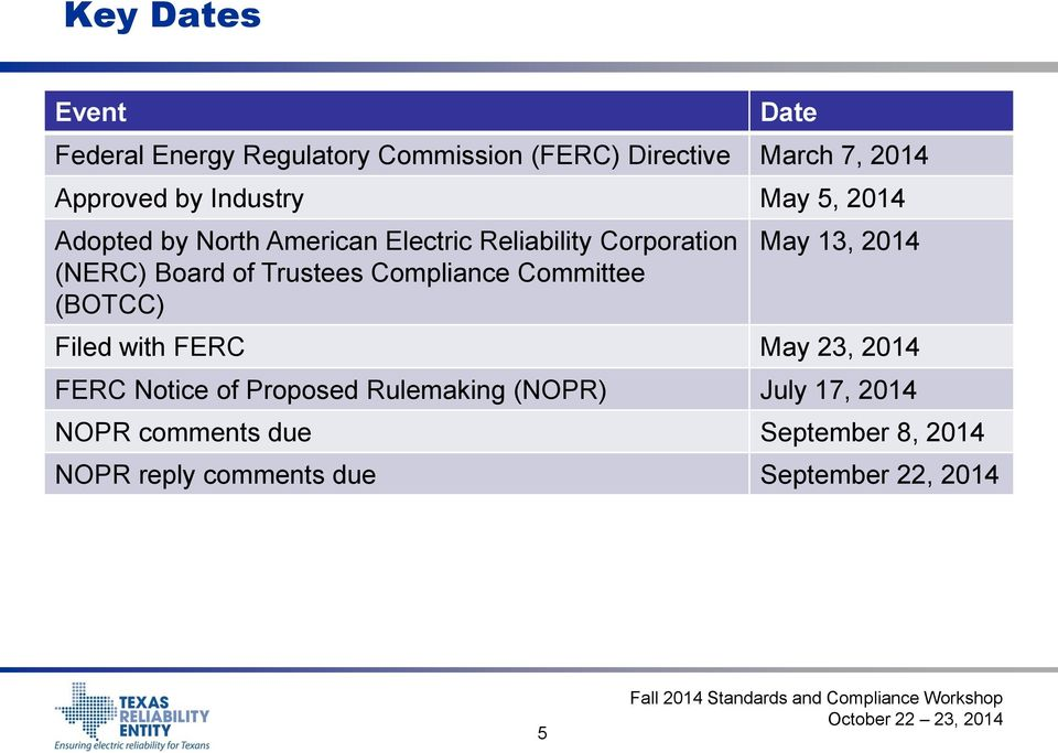 Trustees Compliance Committee (BOTCC) May 13, 2014 Filed with FERC May 23, 2014 FERC Notice of Proposed
