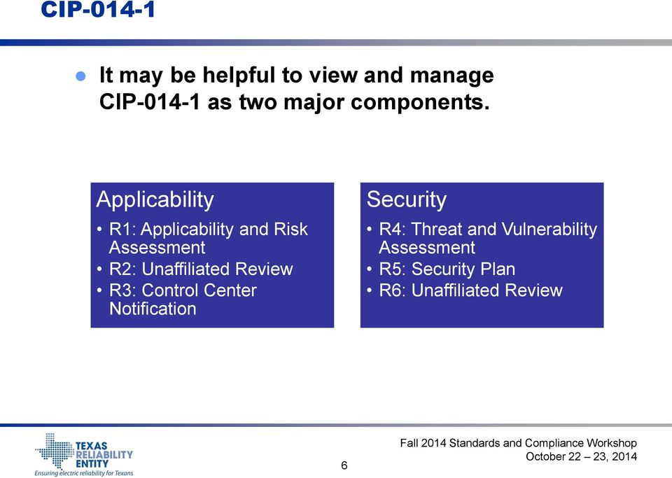 Applicability R1: Applicability and Risk Assessment R2: Unaffiliated