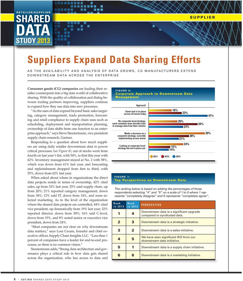 With the quality of collaboration and dialog between trading partners improving, suppliers continue to expand how they use data into new processes.