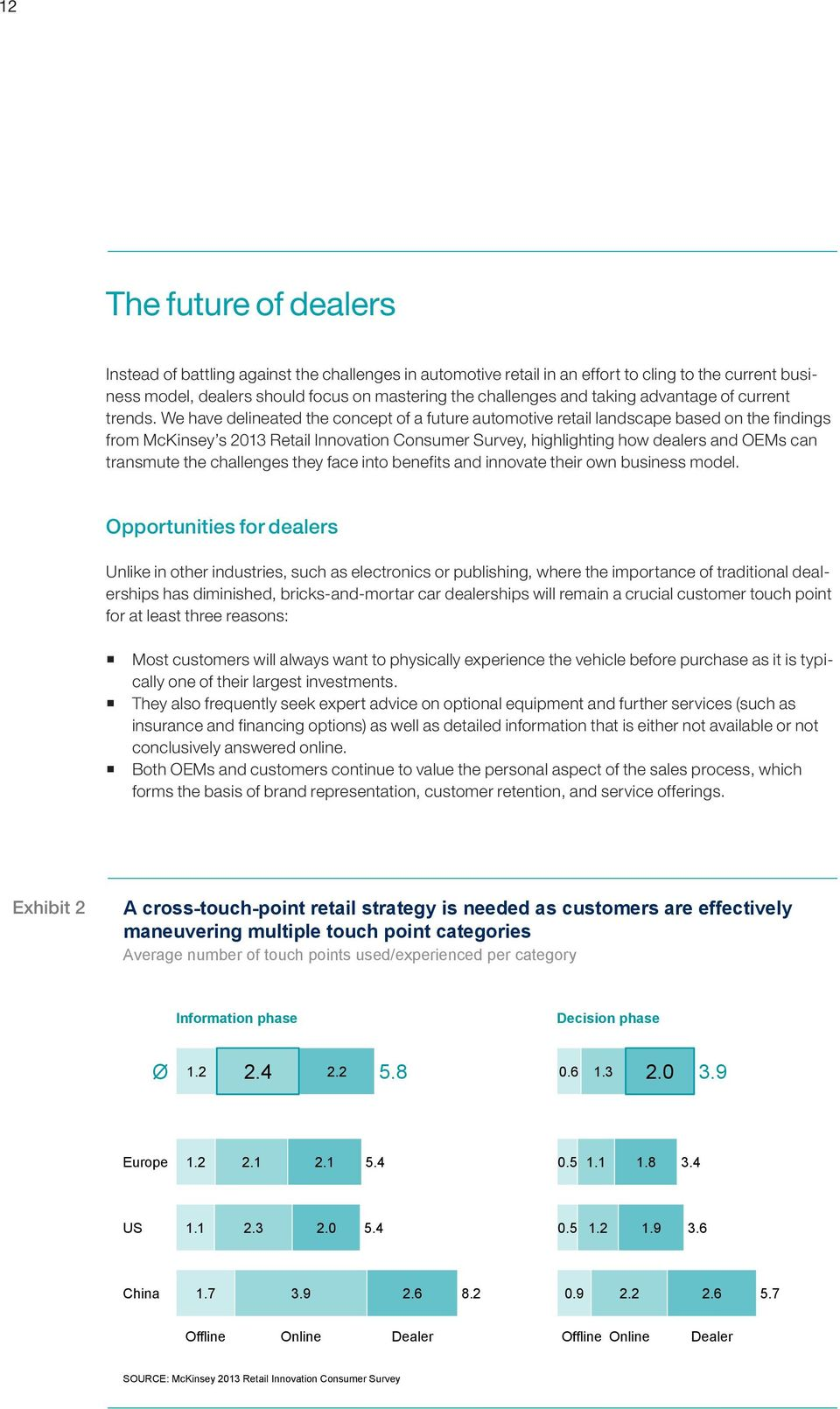 We have delineated the concept of a future automotive retail landscape based on the findings from McKinsey s 2013 Retail Innovation Consumer Survey, highlighting how dealers and OEMs can transmute