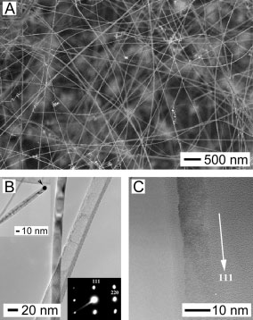 Fig. 17. A) SEM and B) TEM images of Ge nanowires prepared using the chemical vapor-transport method.