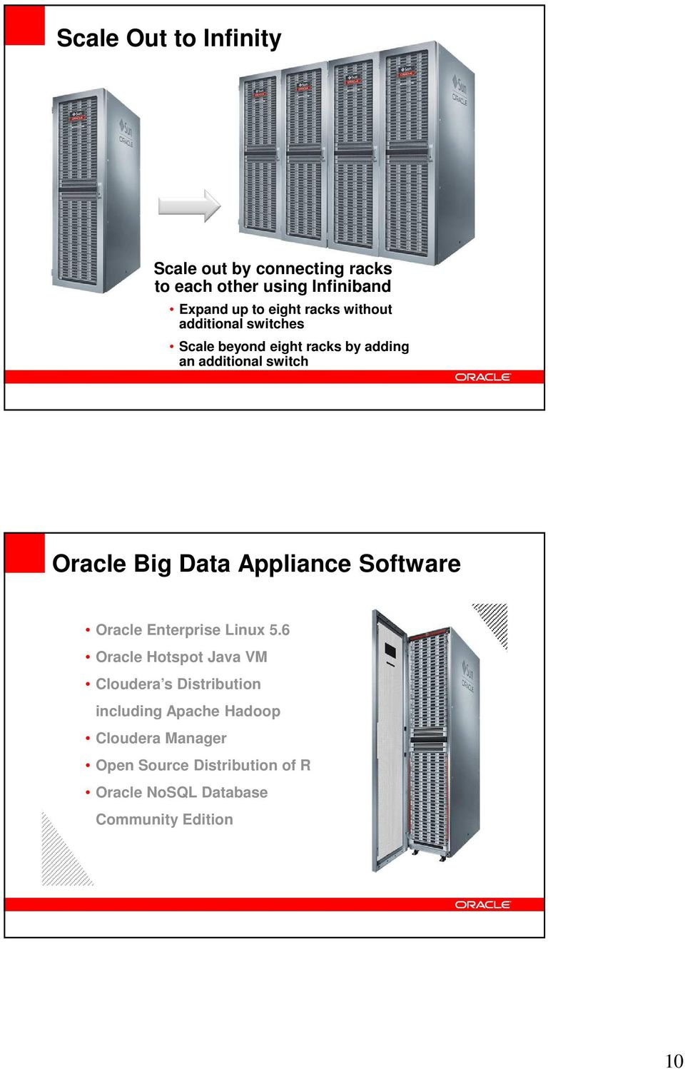 Big Data Appliance Software Enterprise Linux 5.