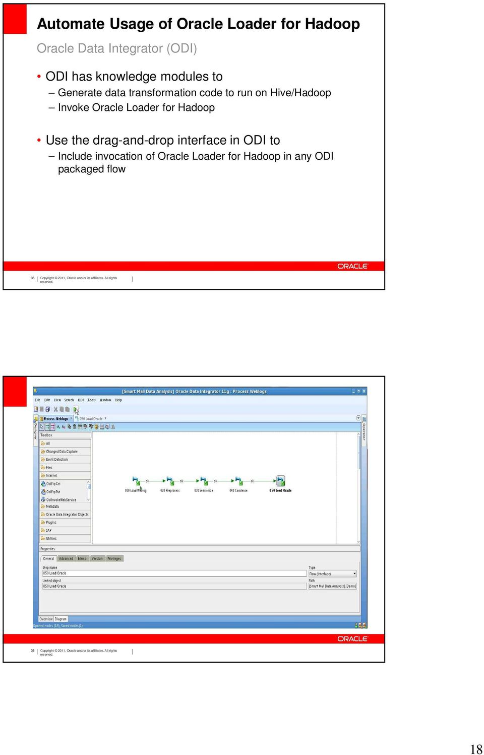 in ODI to Include invocation of Loader for Hadoop in any ODI packaged flow 35 Copyright 2011, and/or