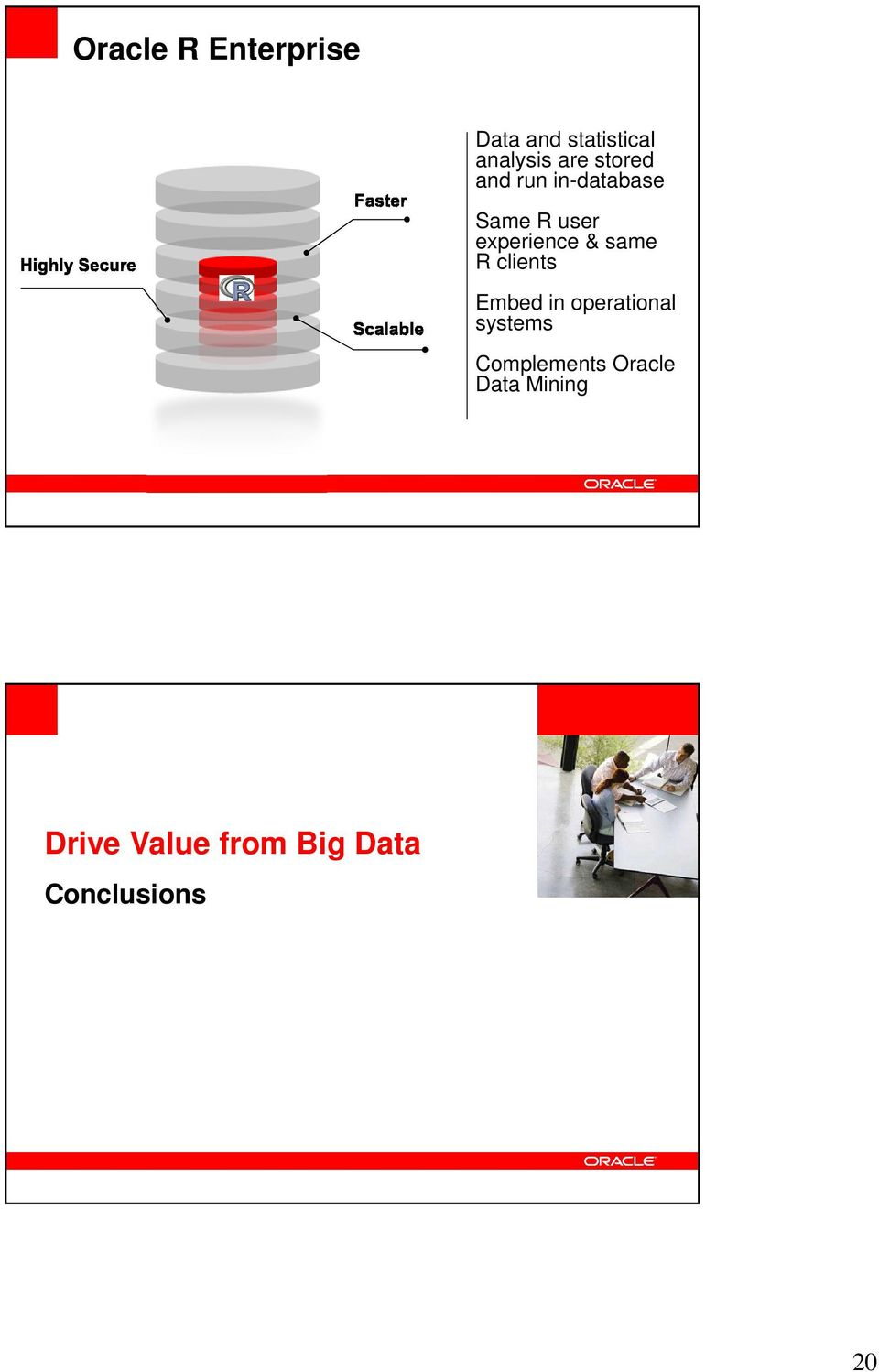 Embed in operational systems Complements Data Mining