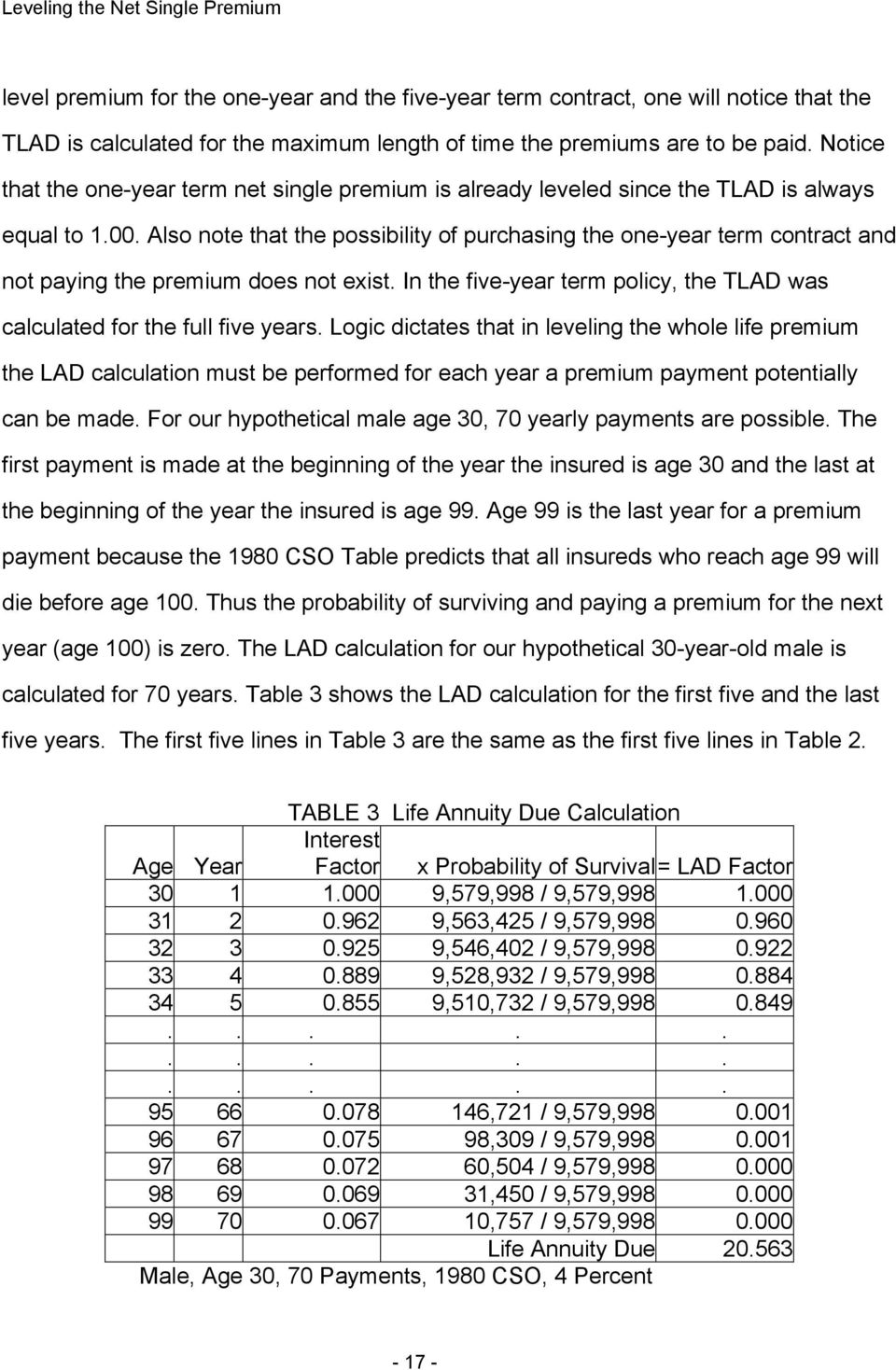 Also note that the possibility of purchasing the one-year term contract and not paying the premium does not exist. In the five-year term policy, the TLAD was calculated for the full five years.