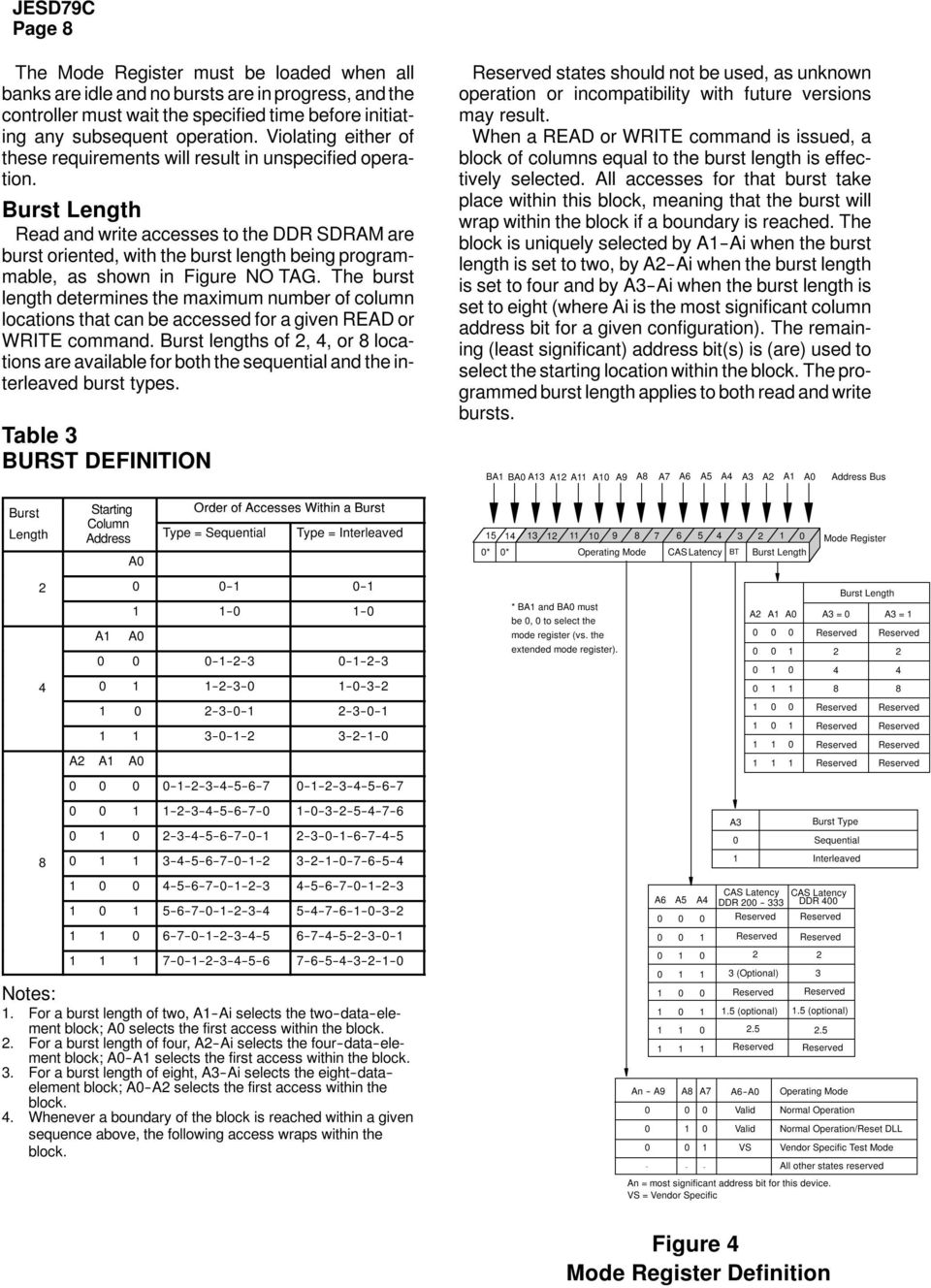 Burst Length Read and write accesses to the DDR SDRAM are burst oriented, with the burst length being programmable, as shown in Figure NO TAG.