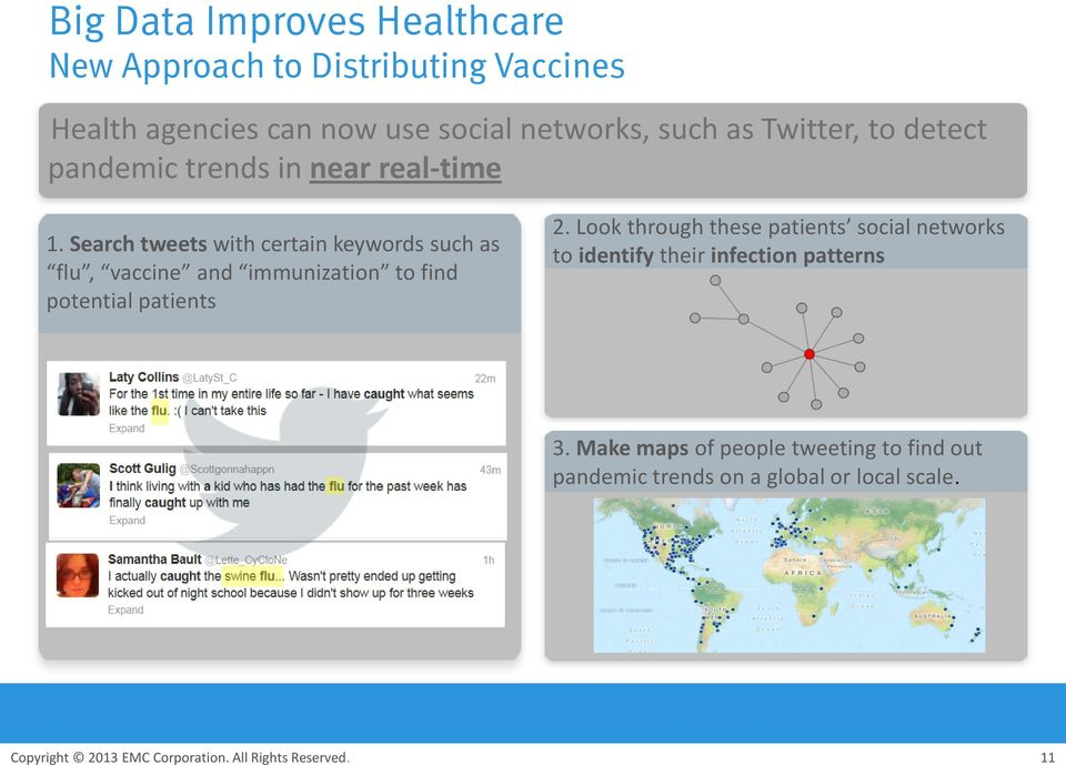 Search tweets with certain keywords such as flu, vaccine and immunization to find potential patients 2.