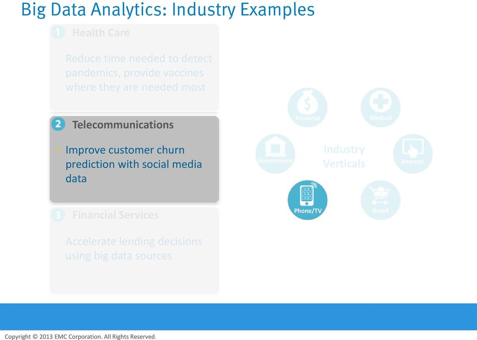 Medical Improve customer churn prediction with social media data Government Industry