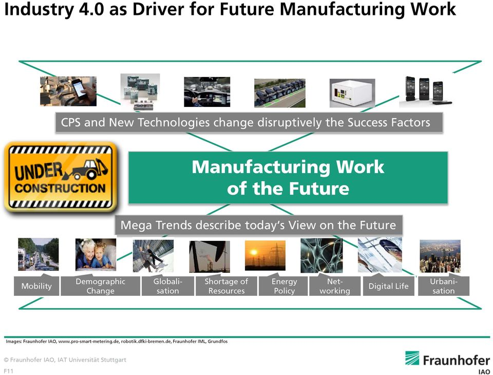 Factors Manufacturing Work of the Future Mega Trends describe today s View on the Future Mobility