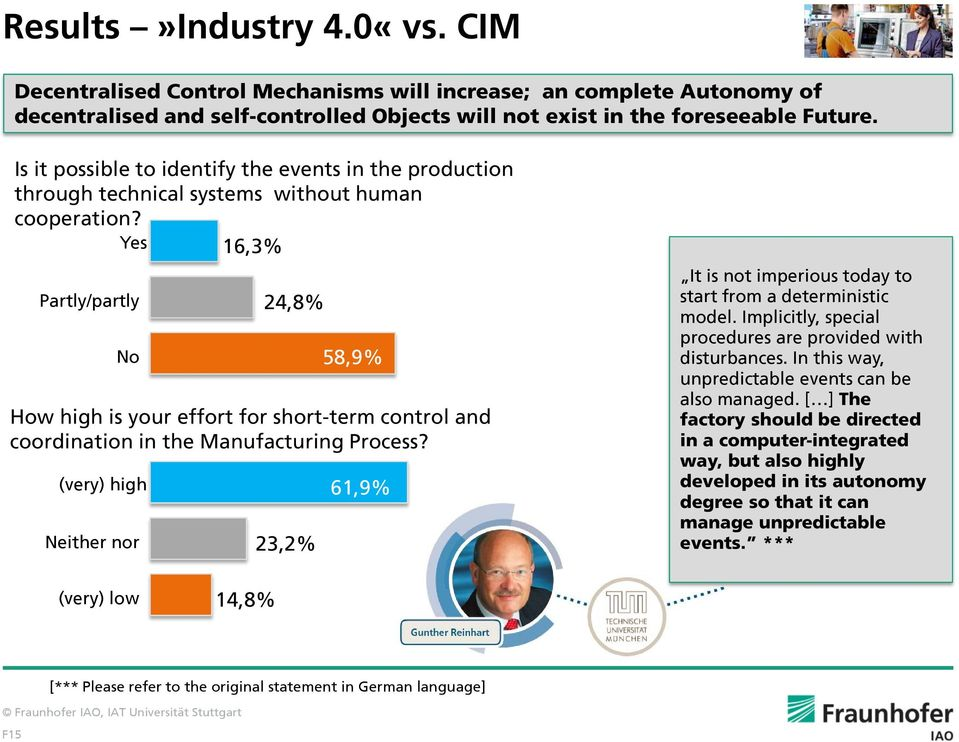 Yes 16,3% Partly/partly No How high is your effort for short-term control and coordination in the Manufacturing Process?