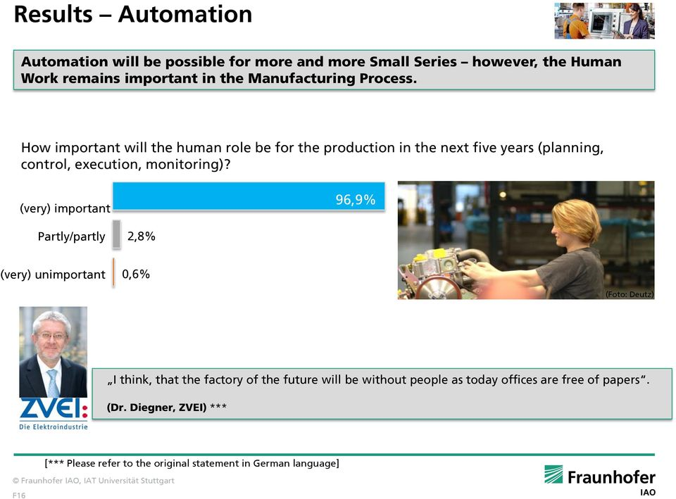 How important will the human role be for the production in the next five years (planning, control, execution, monitoring)?