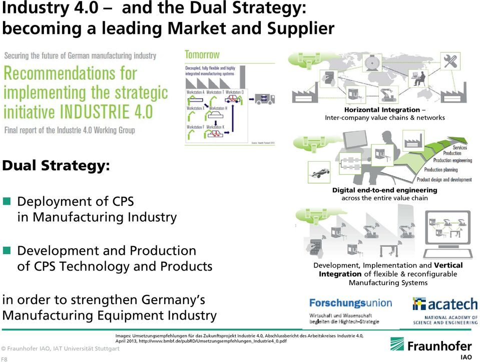 Manufacturing Industry Development and Production of CPS Technology and Products in order to strengthen Germany s Manufacturing Equipment Industry Digital end-to-end