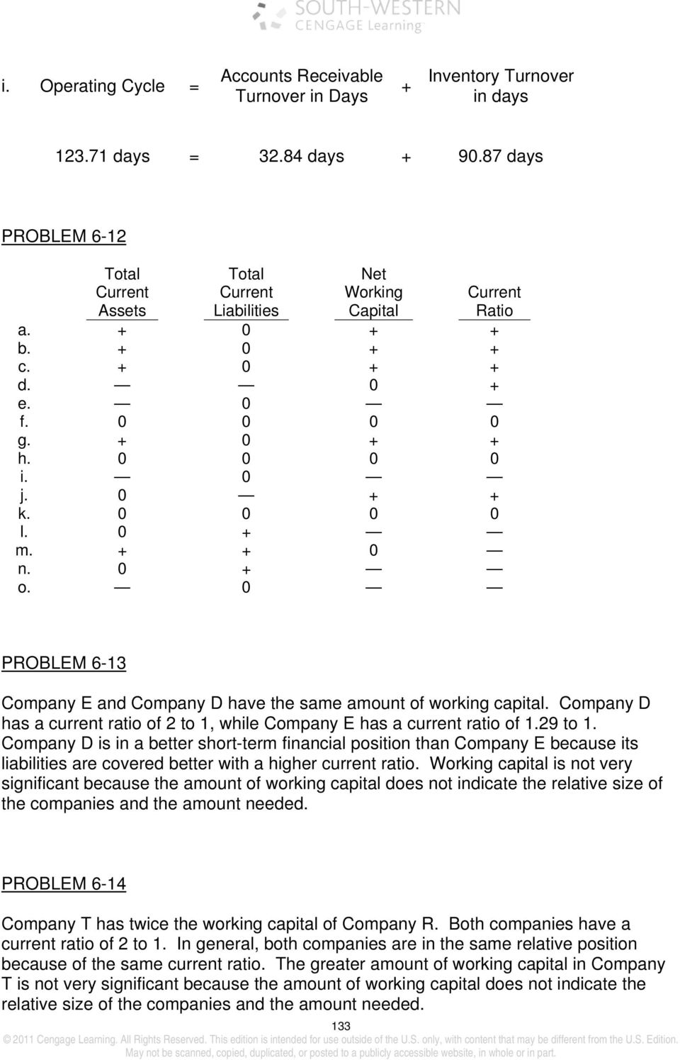 0 0 0 0 l. 0 + m. + + 0 n. 0 + o. 0 PROBLEM 6-13 Company E and Company D have the same amount of working capital. Company D has a current ratio of 2 to 1, while Company E has a current ratio of 1.