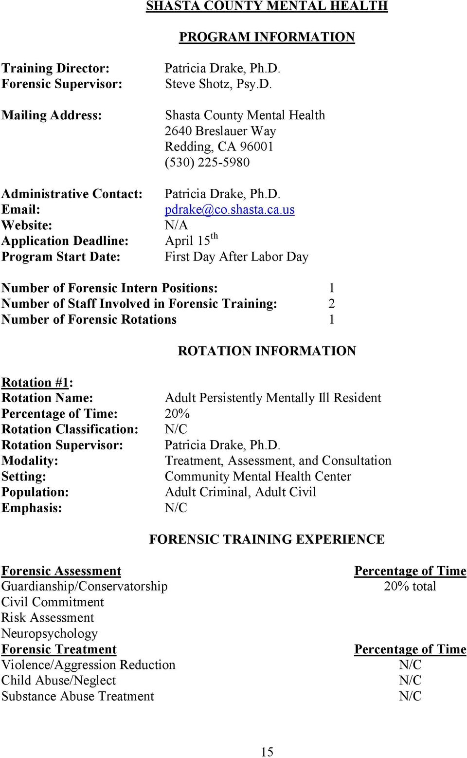 us N/A April 15 th First Day After Labor Day Number of Forensic Intern Positions: 1 Number of Staff Involved in Forensic Training: 2 Number of Forensic Rotations 1 ROTATION INFORMATION Rotation #1: