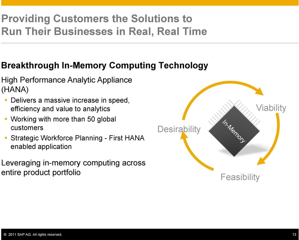 analytics Working with more than 50 global customers Strategic Workforce Planning - First HANA enabled application