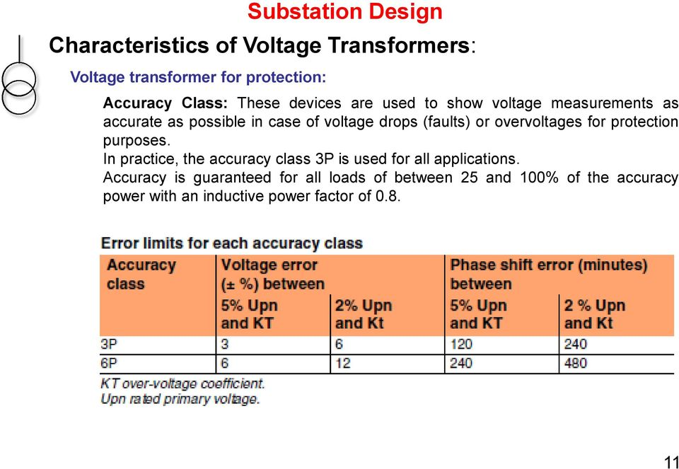 overvoltages for protection purposes. In practice, the accuracy class 3P is used for all applications.