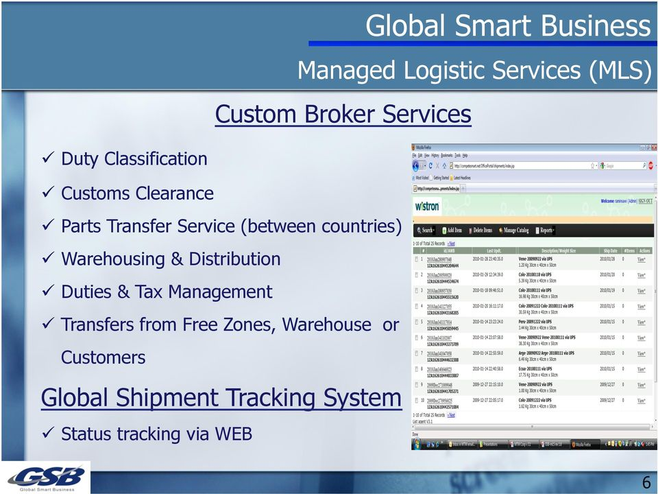 Warehousing & Distribution ü Duties & Tax Management ü Transfers from Free