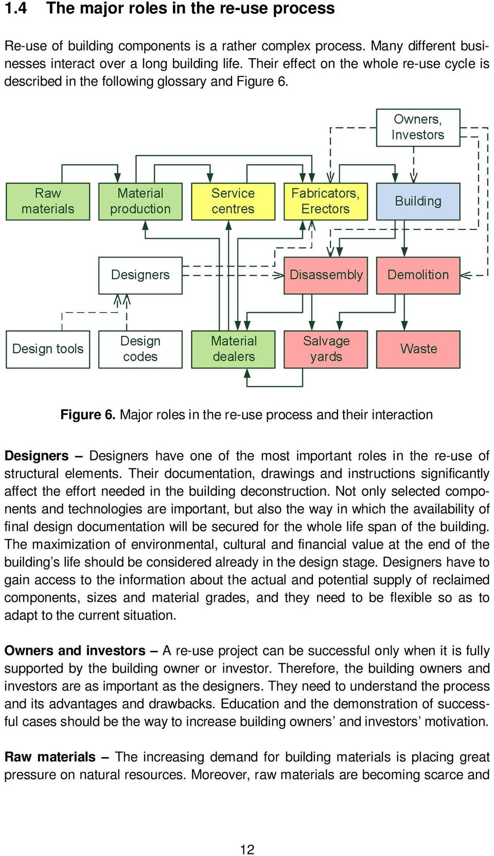 Figure 6. Major roles in the re-use process and their interaction Designers Designers have one of the most important roles in the re-use of structural elements.