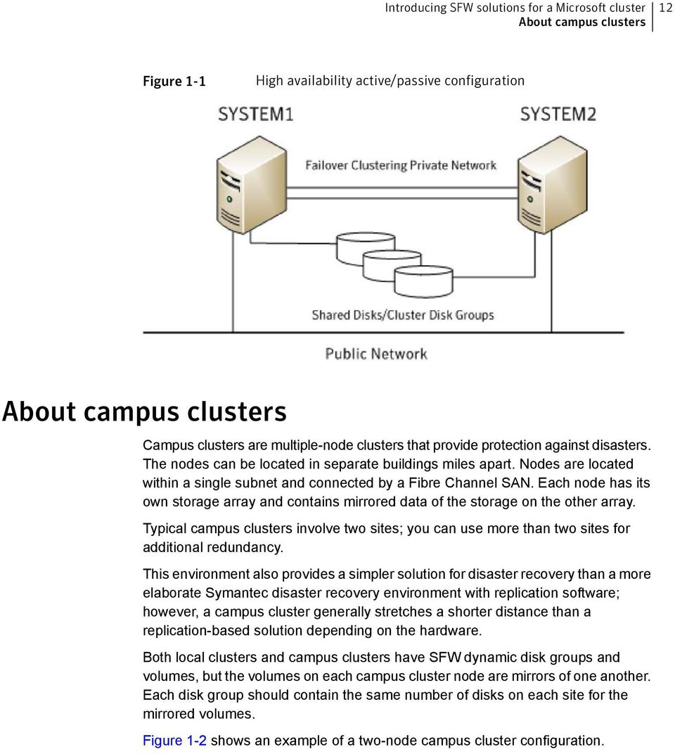 Each node has its own storage array and contains mirrored data of the storage on the other array. Typical campus clusters involve two sites; you can use more than two sites for additional redundancy.
