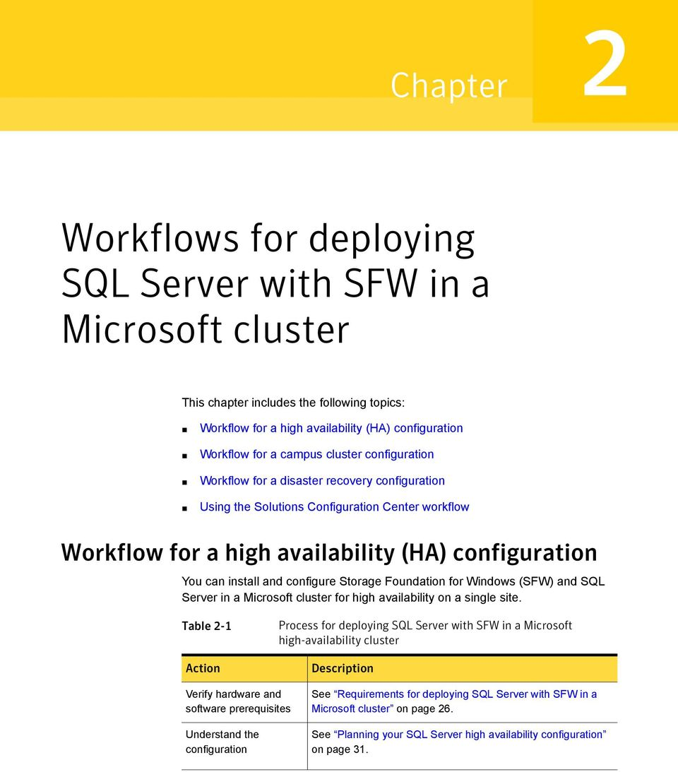 configure Storage Foundation for Windows (SFW) and SQL Server in a Microsoft cluster for high availability on a single site.