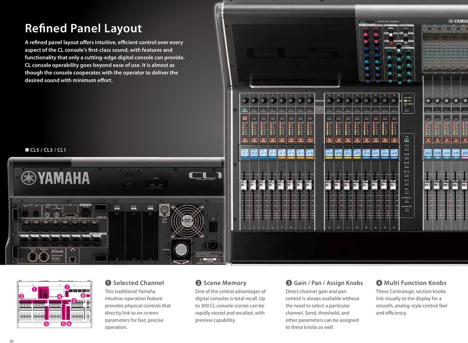 CL5 / CL3 / CL1 Selected Channel This traditional Yamaha intuitive-operation feature provides physical controls that directly link to on-screen parameters for fast, precise operation.