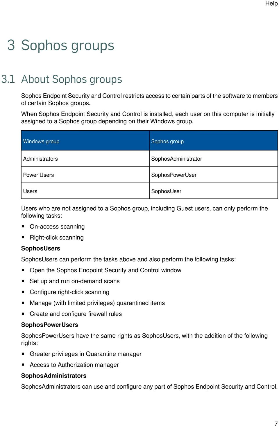 Windows group Sophos group Administrators SophosAdministrator Power Users SophosPowerUser Users SophosUser Users who are not assigned to a Sophos group, including Guest users, can only perform the