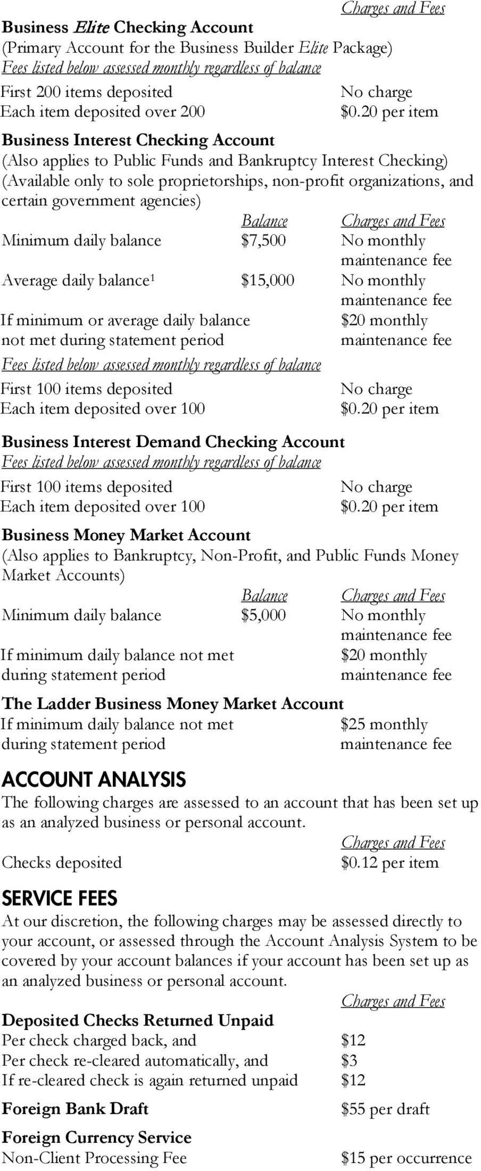 20 per item Business Interest Checking Account (Also applies to Public Funds and Bankruptcy Interest Checking) (Available only to sole proprietorships, non-profit organizations, and certain