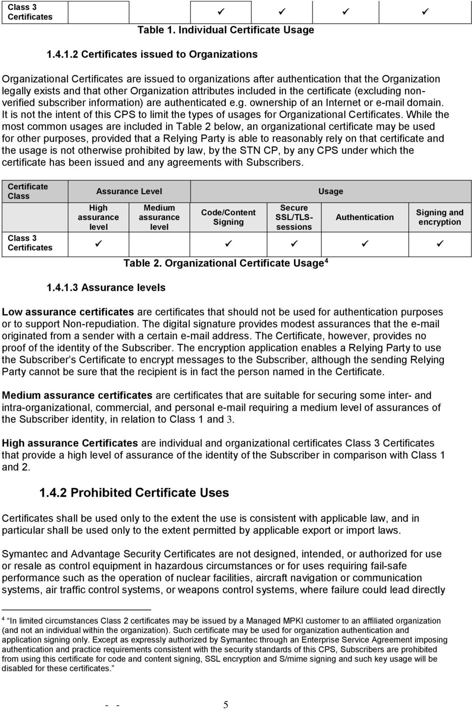 4.1.2 Certificates issued to Organizations Organizational Certificates are issued to organizations after authentication that the Organization legally exists and that other Organization attributes