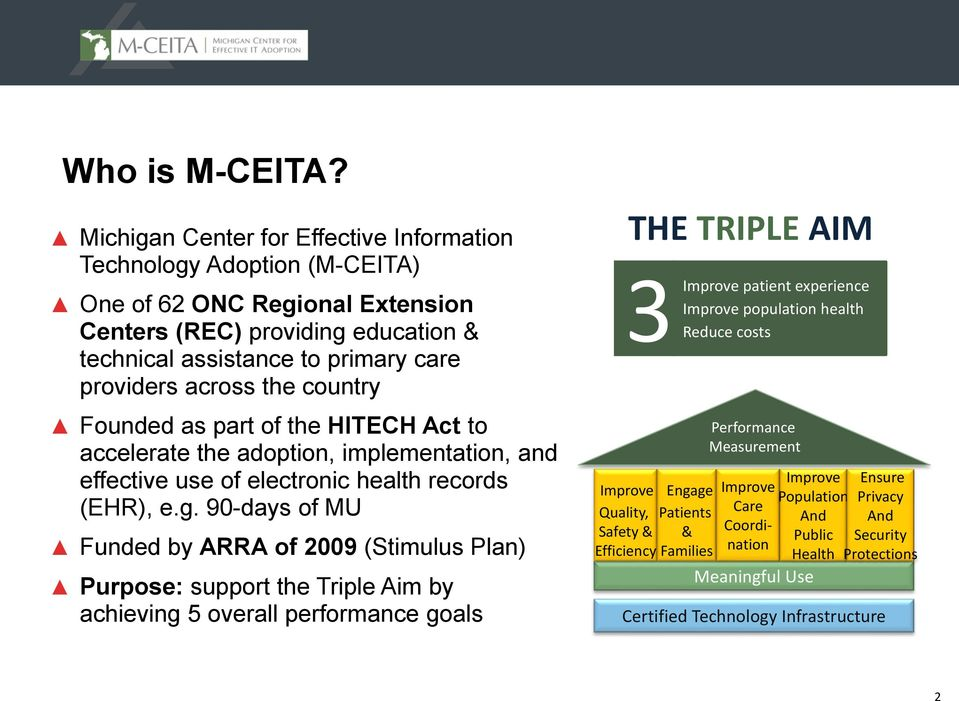 country Founded as part of the HITECH Act to accelerate the adoption, implementation, and effective use of electronic health records (EHR), e.g.