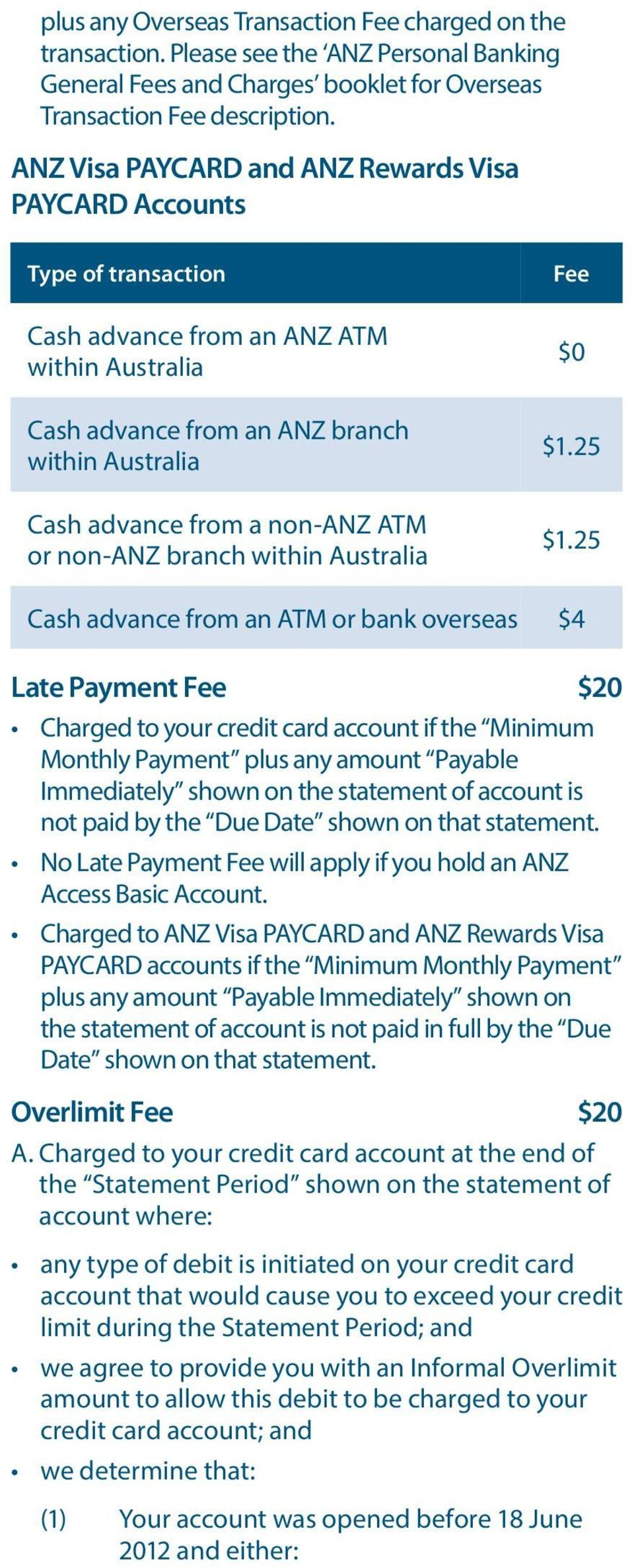 ATM or non-anz branch within Australia Fee $0 $1.25 $1.