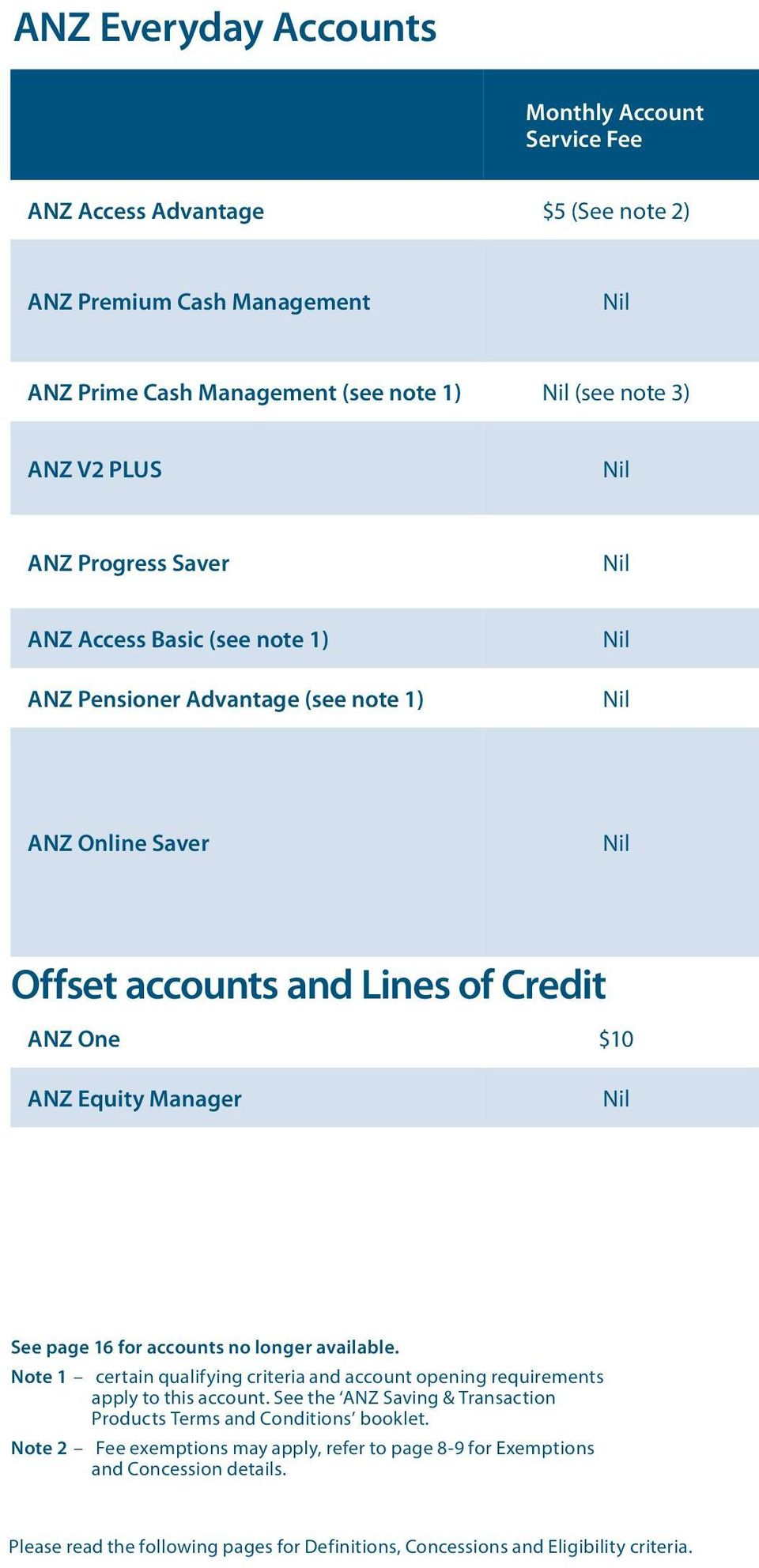 accounts no longer available. Note 1 certain qualifying criteria and account opening requirements apply to this account.