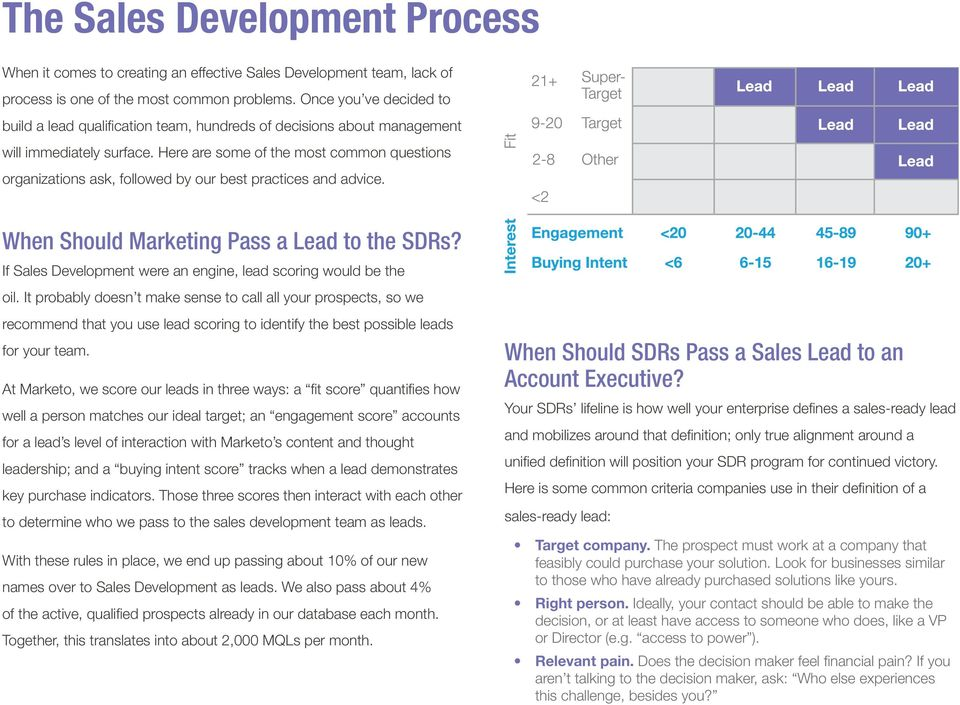 Here are some of the most common questions organizations ask, followed by our best practices and advice. When Should Marketing Pass a Lead to the SDRs?