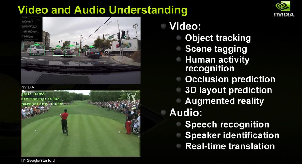 3D layout prediction Augmented reality Audio: Speech