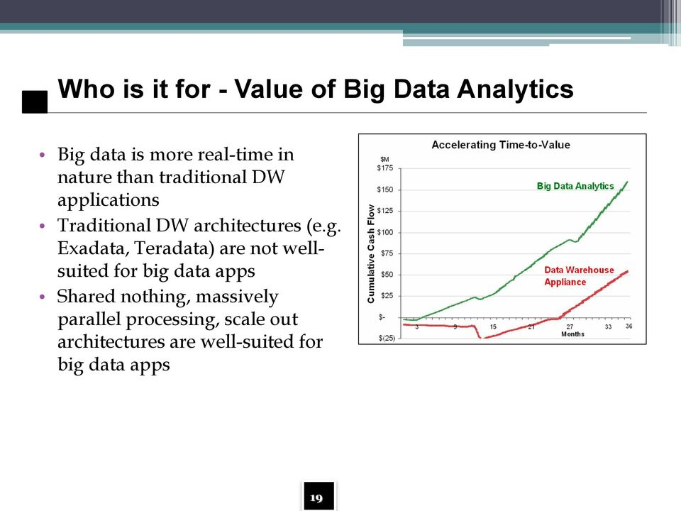 Exadata, Teradata) are not wellsuited for big data apps Shared nothing,