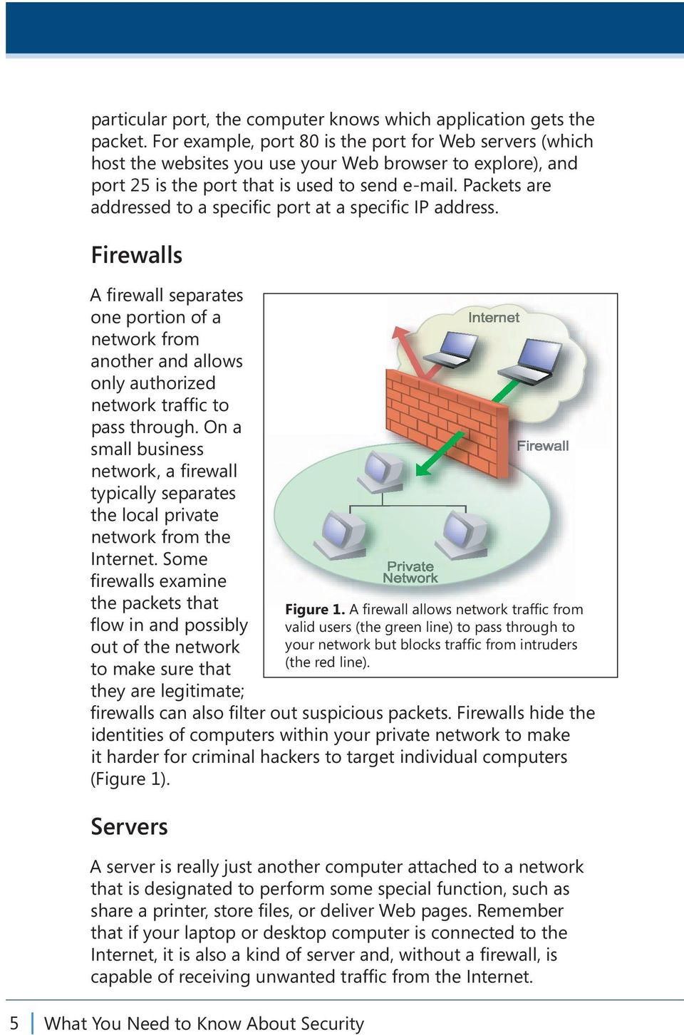 Packets are addressed to a specific port at a specific IP address. Firewalls A firewall separates one portion of a network from another and allows only authorized network traffic to pass through.