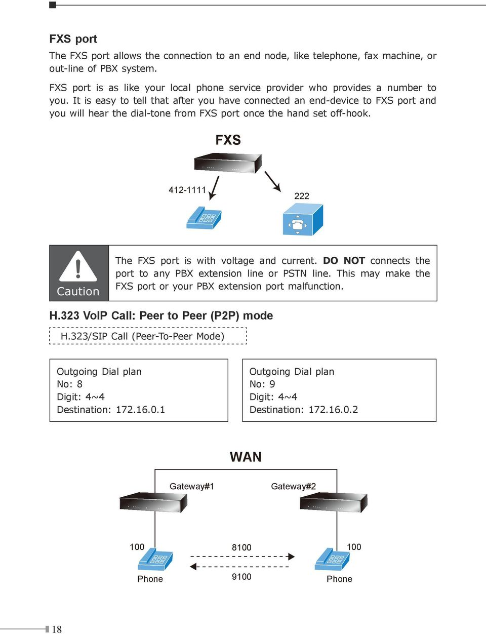 323 VoIP Call: Peer to Peer (P2P) mode Gateway#1 The FXS port is with voltage and current. DO NOT connects the port to any PBX extension line or PSTN line.