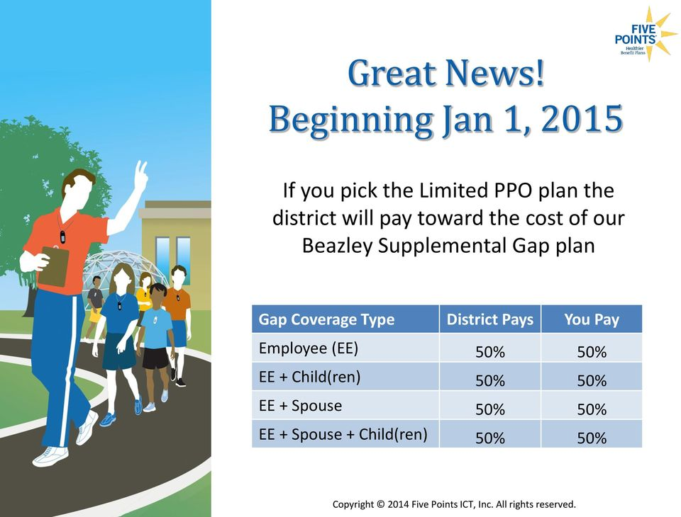 will pay toward the cost of our Beazley Supplemental Gap plan Gap